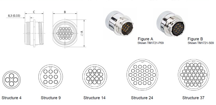 metal circular connectors cable-mounted receptacles specs visual