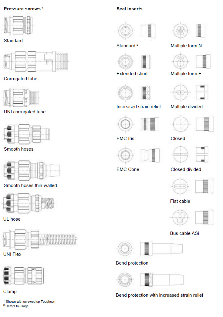 electronic components  cable assemblies
